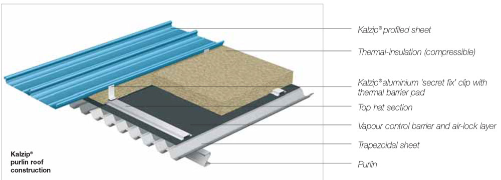 Pages Kalzip 174 Standing Seam